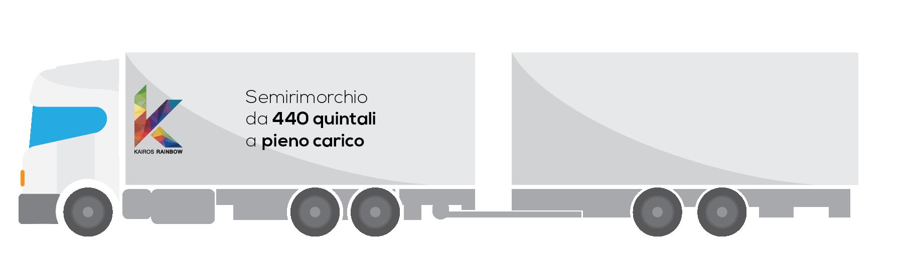 La nostra flotta per i tuoi trasporti Roma e Italia 27f4839e9fae